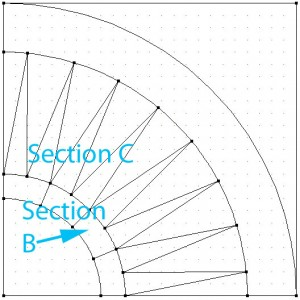 NY Compass Sections