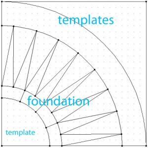 NY Compass Templates